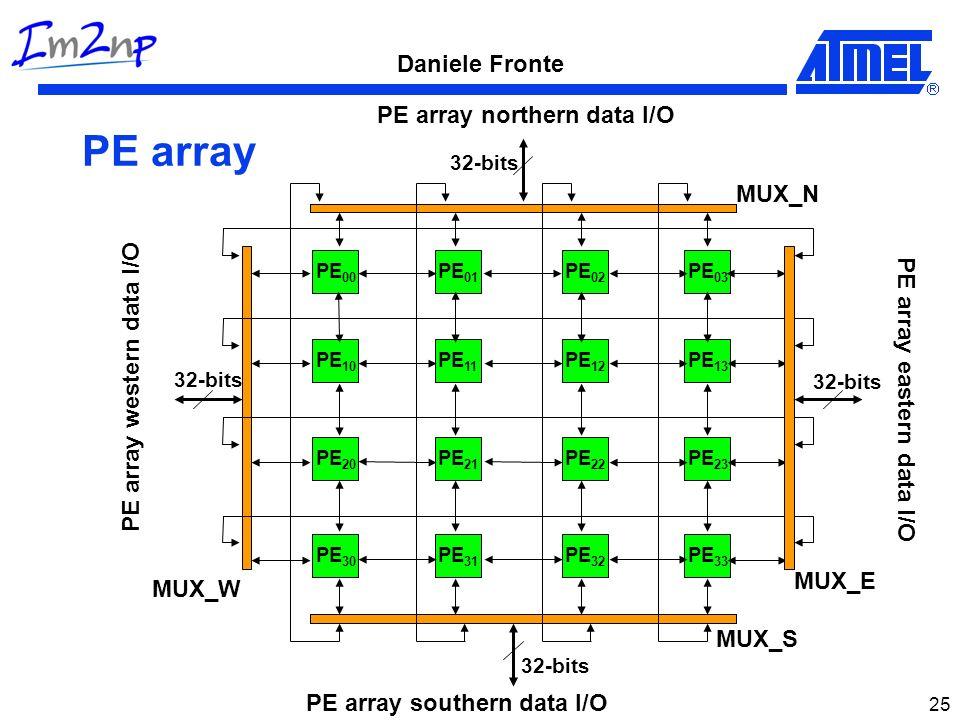 Daniele Fronte 25 PE array PE 00 PE 01 PE 02 PE 03 PE 10 PE 11 PE 12 PE 13 PE 20 PE 21 PE 22 PE 23 PE 30 PE 31 PE 32 PE 33 PE array northern data I/O