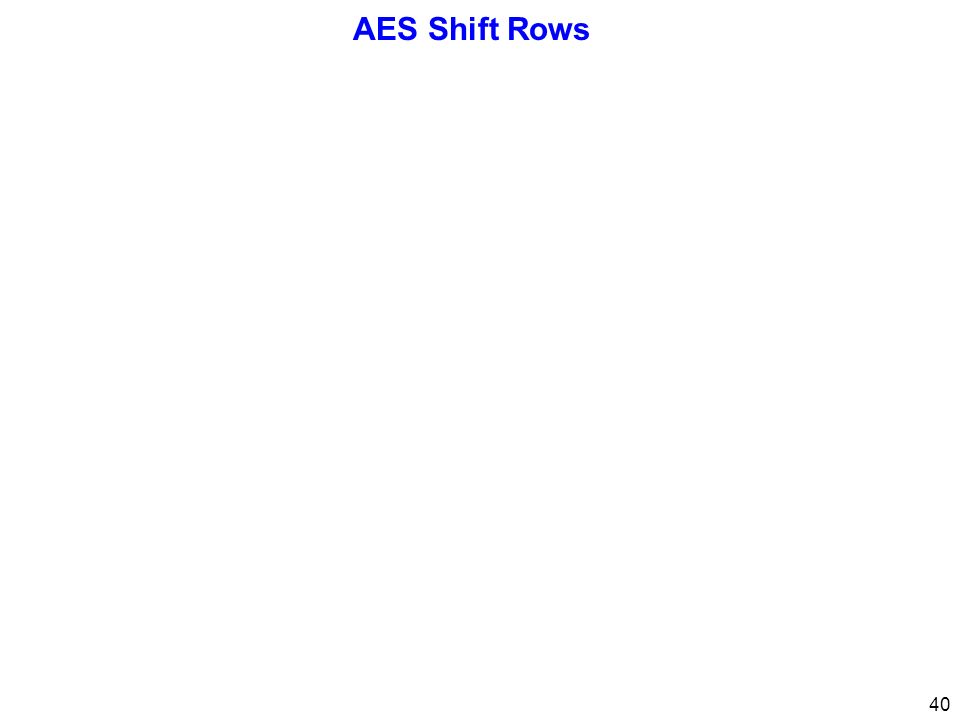 40 AES Shift Rows