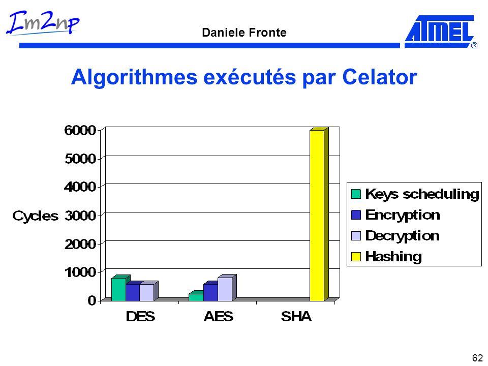 Daniele Fronte 62 Algorithmes exécutés par Celator