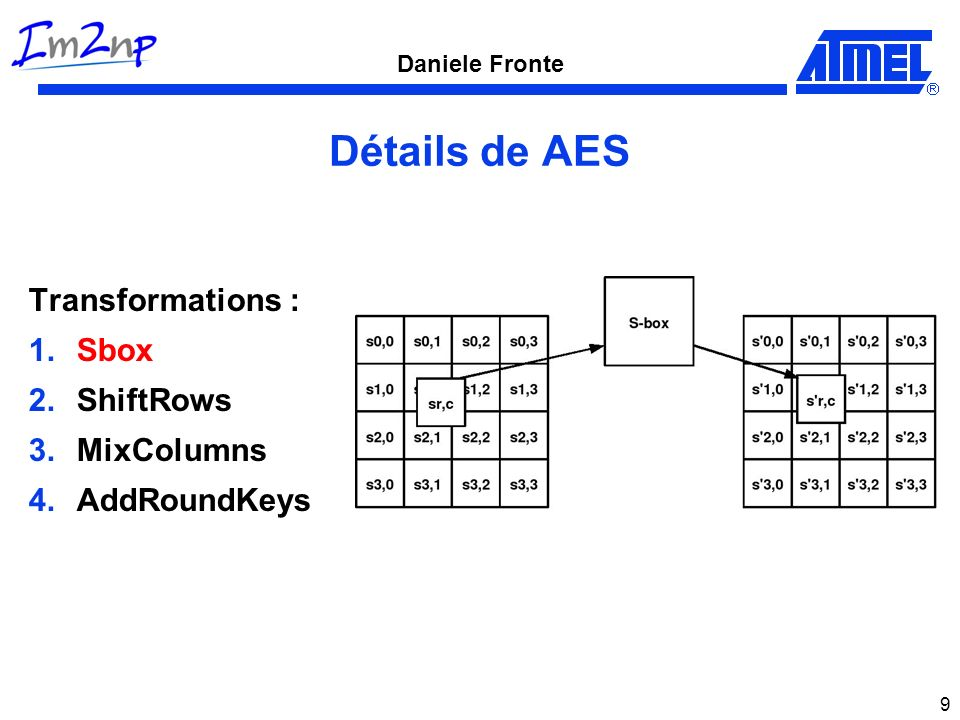 Daniele Fronte 9 Détails de AES Transformations : 1.Sbox 2.ShiftRows 3.MixColumns 4.AddRoundKeys