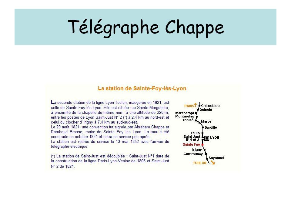 Télégraphe Chappe