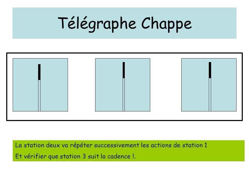 Télégraphe Chappe La station deux va répéter successivement les actions de station 1 Et vérifier que station 3 suit la cadence !.