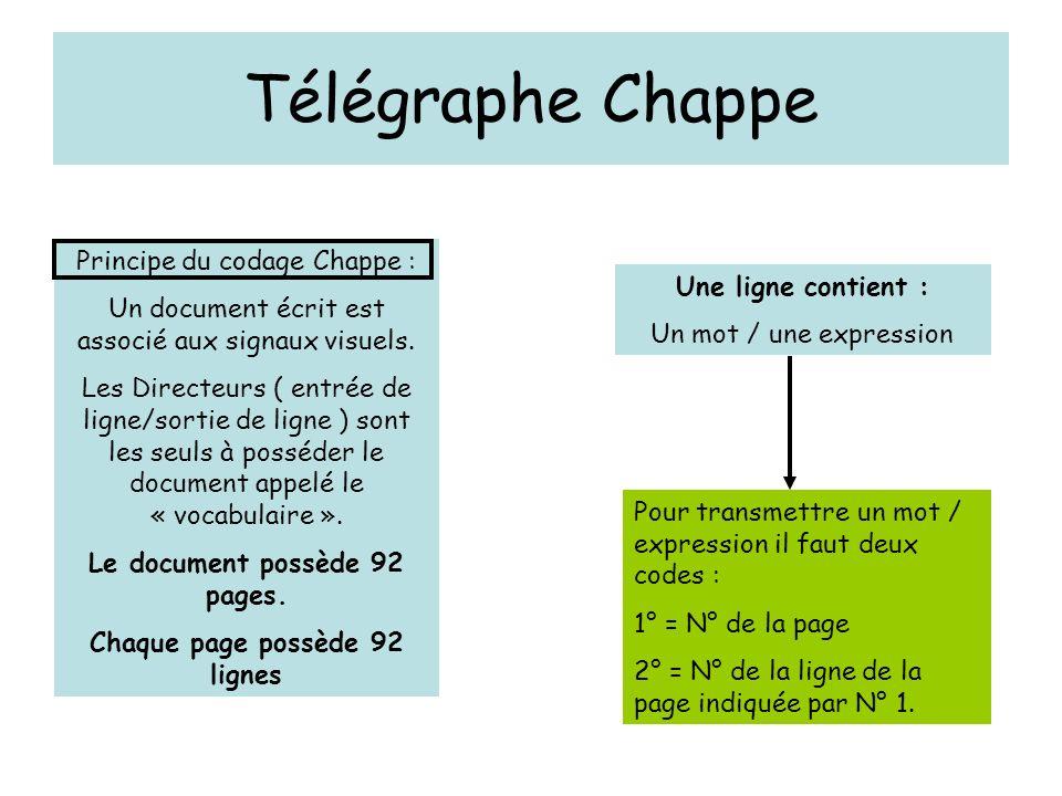 Télégraphe Chappe Principe du codage Chappe : Un document écrit est associé aux signaux visuels. Les Directeurs ( entrée de ligne/sortie de ligne ) so
