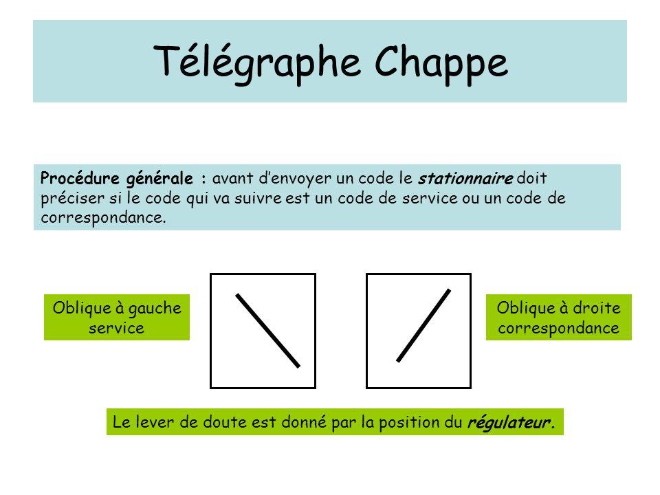 Télégraphe Chappe Procédure générale : avant denvoyer un code le stationnaire doit préciser si le code qui va suivre est un code de service ou un code