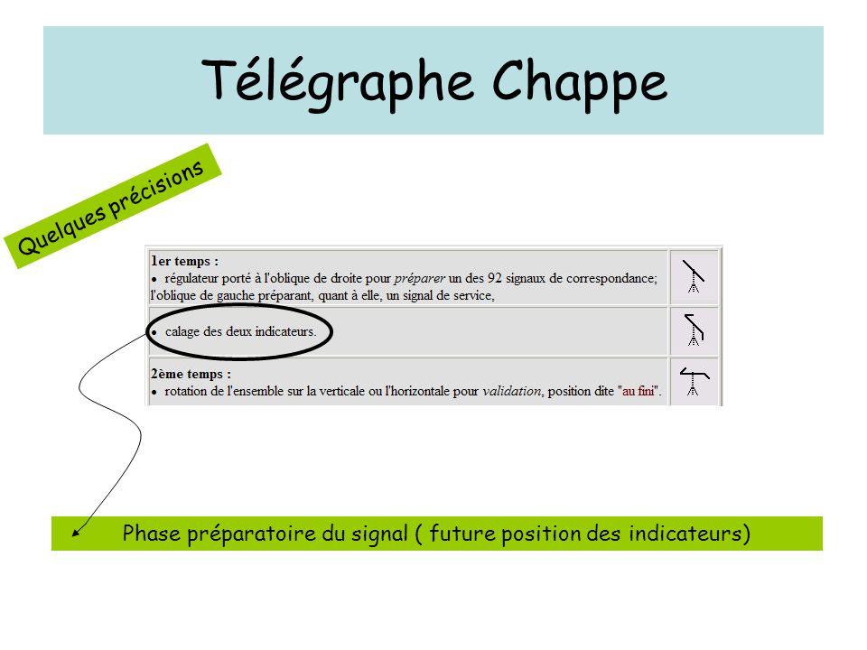 Télégraphe Chappe Phase préparatoire du signal ( future position des indicateurs) Quelques précisions