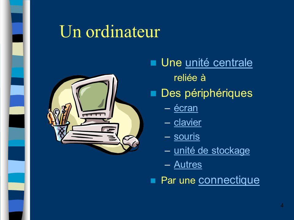 5 Un terminal de sortie Les types : cathodique LCD La résolution de l écran indique combien de points d image peuvent être représentés.