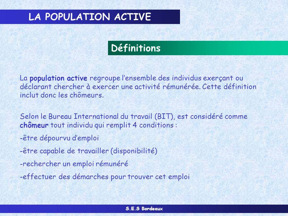Définitions La population active regroupe lensemble des individus exerçant ou déclarant chercher à exercer une activité rémunérée.