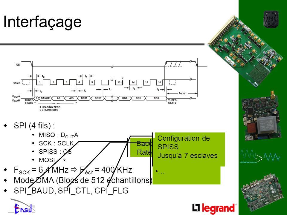 Interfaçage SPI (4 fils) : MISO : D OUT A SCK : SCLK SPISS : CS MOSI : F SCK = 6.4 MHz F éch = 400 KHz Mode DMA (Blocs de 512 échantillons) SPI_BAUD,