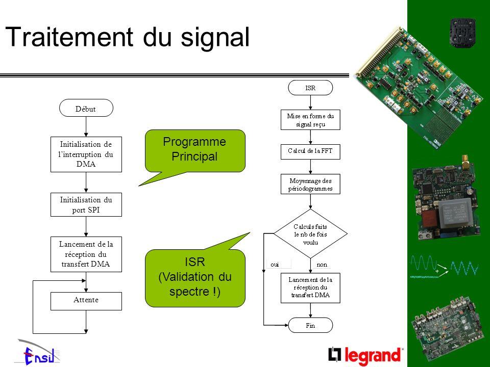 Traitement du signal Début Initialisation de linterruption du DMA Initialisation du port SPI Lancement de la réception du transfert DMA Attente Progra