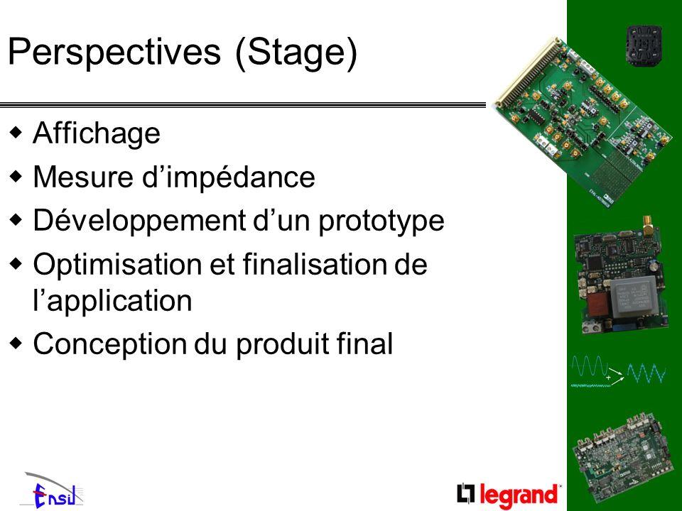 Perspectives (Stage) Affichage Mesure dimpédance Développement dun prototype Optimisation et finalisation de lapplication Conception du produit final