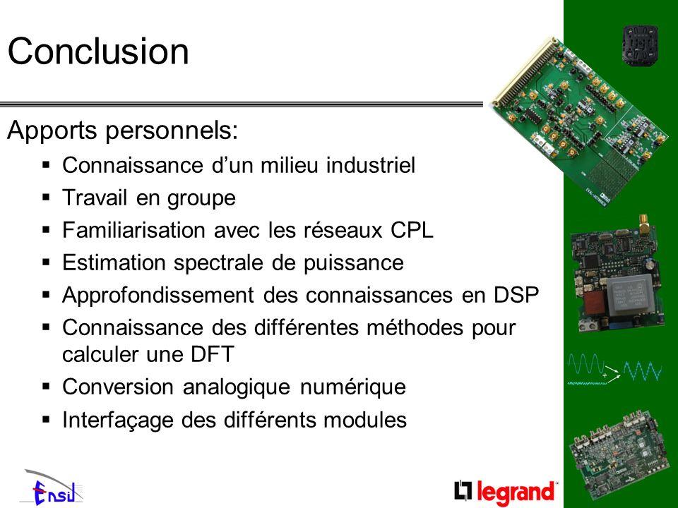 Conclusion Apports personnels: Connaissance dun milieu industriel Travail en groupe Familiarisation avec les réseaux CPL Estimation spectrale de puiss