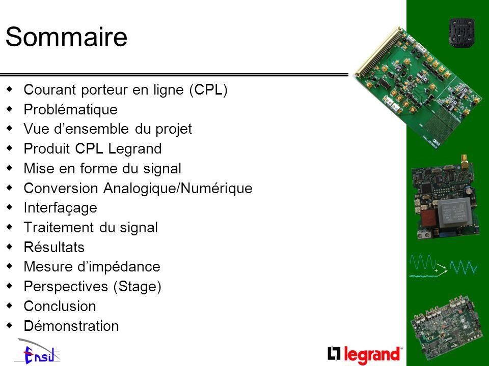 Sommaire Courant porteur en ligne (CPL) Problématique Vue densemble du projet Produit CPL Legrand Mise en forme du signal Conversion Analogique/Numéri