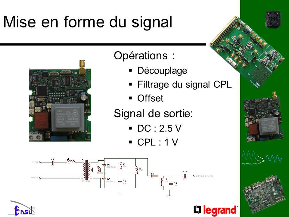 Conversion Analogique/Numérique Caractéristiques de AD7866 : Dual 12-Bit, 2-Channel ADC Fréquence déchantillonnage: 1 MSPS Max Conversion/envoi simultanées Même horloge pour conversion et interfaçage (jusquà 16 MHz) Interface série rapide Compatible avec DSP SNR = 70 dB à 300 kHz Exigences : F sig =132 KHz F éch >300 Khz Tension Max > 3.5V Carte dévaluation Compatible avec Blackfin AD7866