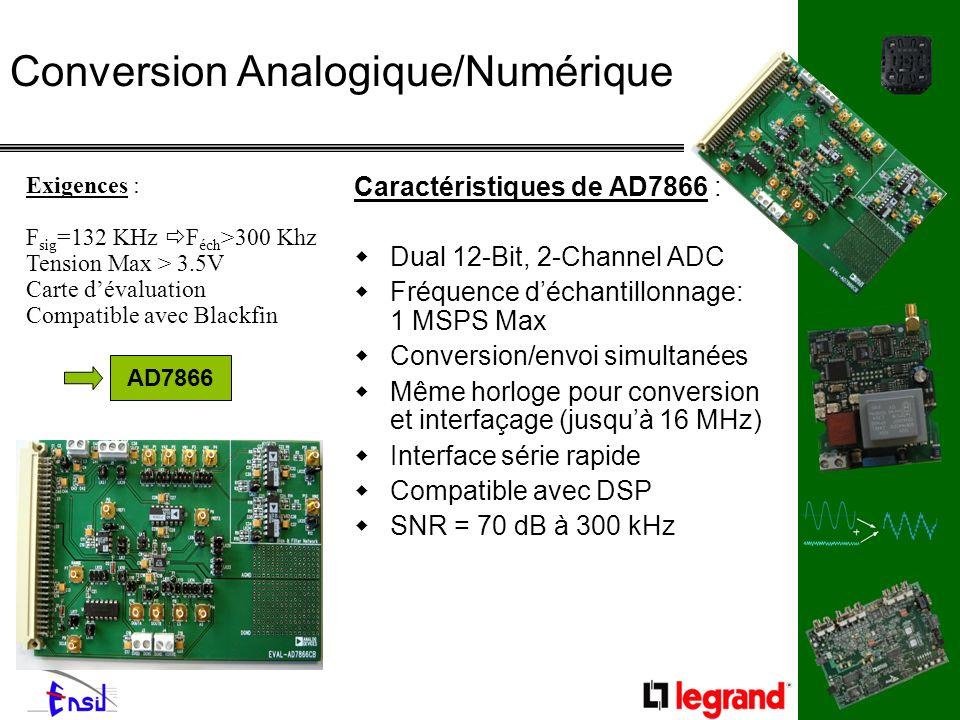 ADSP BF533 EZ kit lite ADSP-BF533 Blackfin® Processor 64 MB (32M x 16-bit) SDRAM 2 MB (512K x 16-bit x 2) FLASH memory AD1836 96 kHz audio codec w/ 4 input and 6 output RCA jacks ADV7183 video decoder w/ 3 input RCA jacks ADV7171 video encoder w/ 3 output RCA jacks ADM3202 RS-232 line driver/receiver Se pilote à partir du logiciel Visual DSP++ fourni par Analog Device.