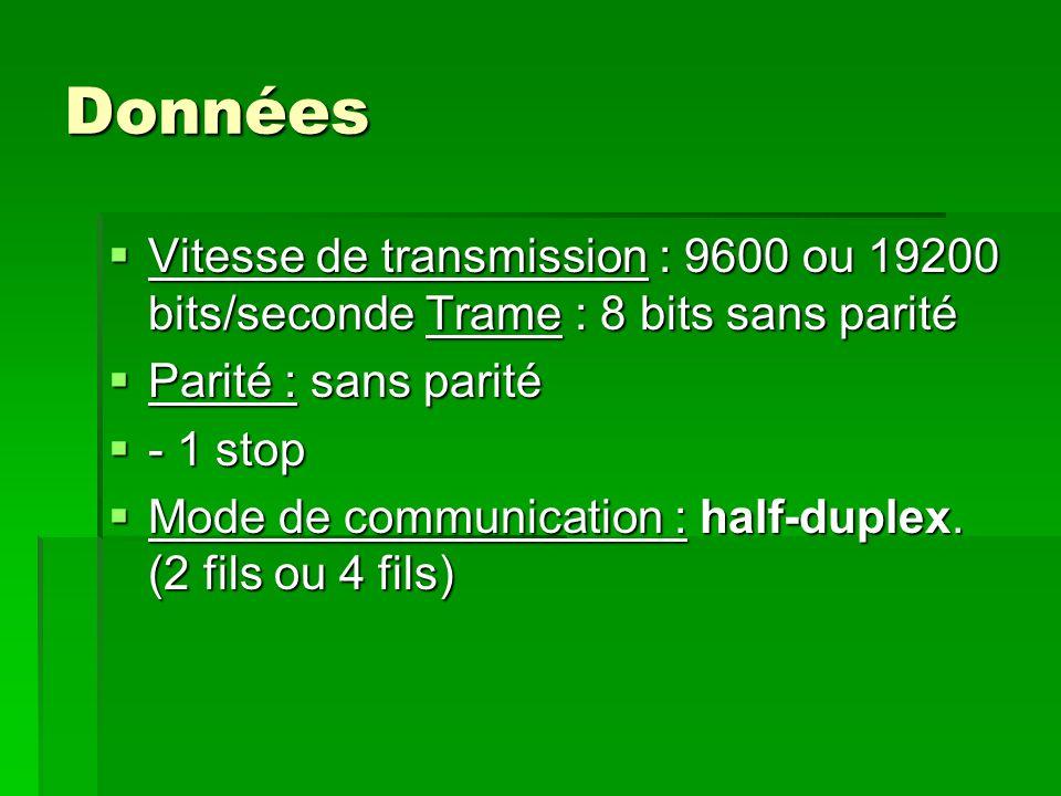 Données Vitesse de transmission : 9600 ou 19200 bits/seconde Trame : 8 bits sans parité Vitesse de transmission : 9600 ou 19200 bits/seconde Trame : 8 bits sans parité Parité : sans parité Parité : sans parité - 1 stop - 1 stop Mode de communication : half-duplex.