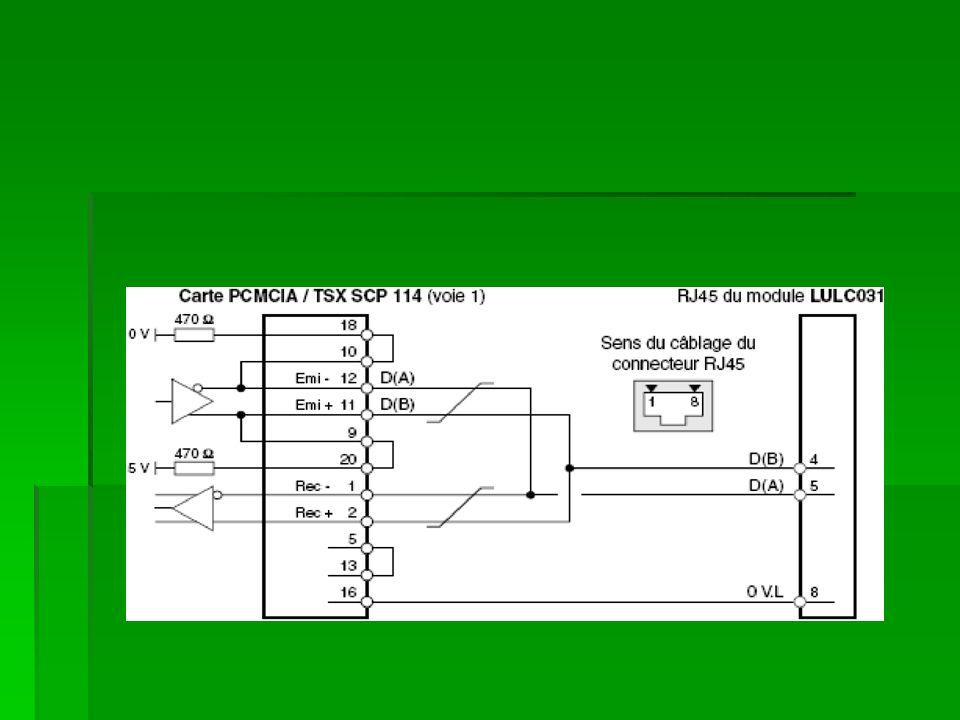 Mode RTU Le mode de transmission utilisé est le mode RTU.