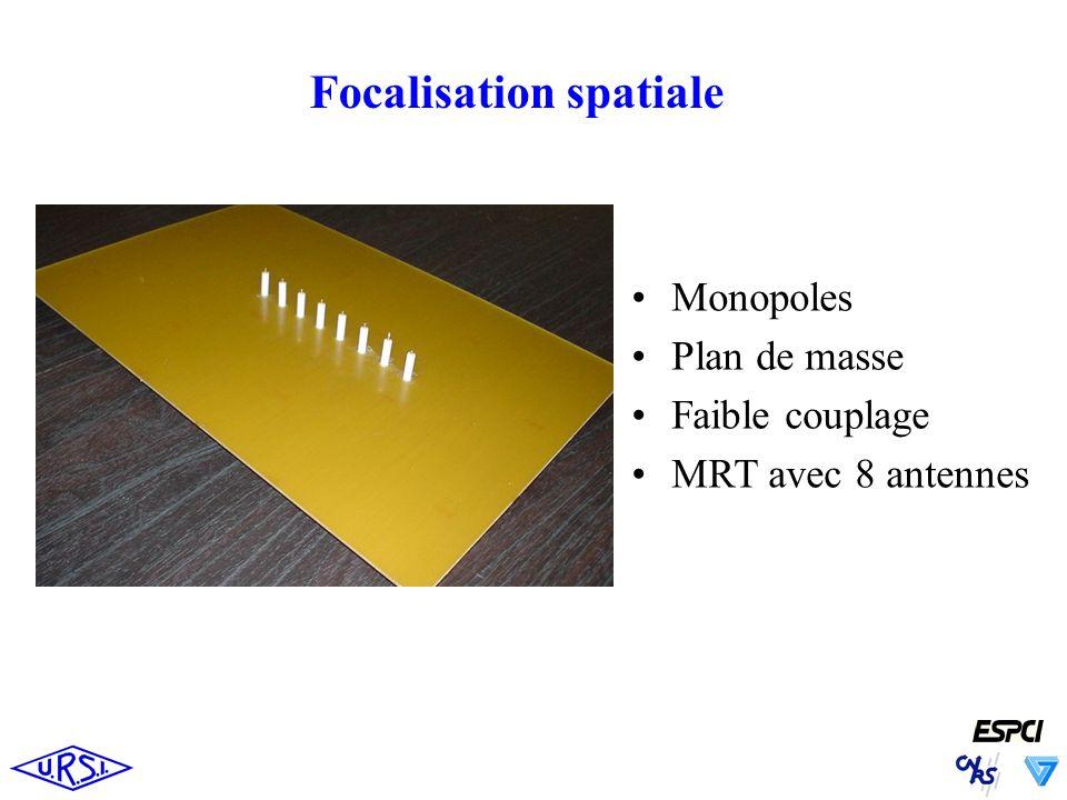 Focalisation spatiale Monopoles Plan de masse Faible couplage MRT avec 8 antennes