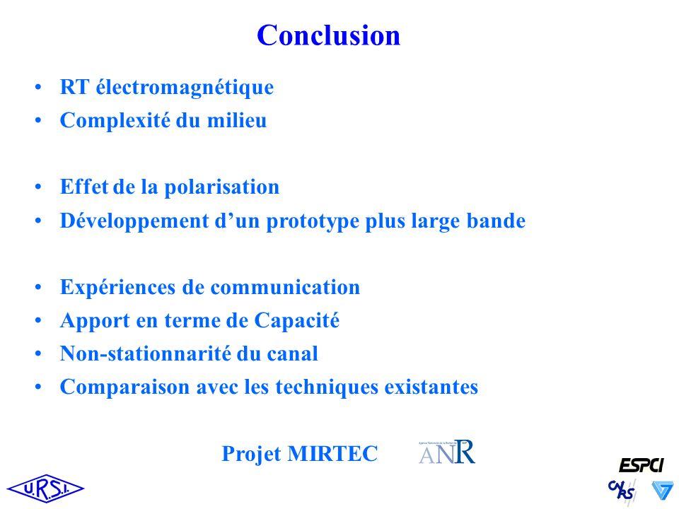 Conclusion RT électromagnétique Complexité du milieu Effet de la polarisation Développement dun prototype plus large bande Expériences de communication Apport en terme de Capacité Non-stationnarité du canal Comparaison avec les techniques existantes Projet MIRTEC
