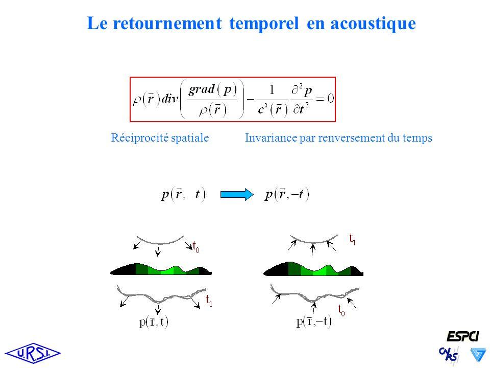 Réciprocité spatialeInvariance par renversement du temps Le retournement temporel en acoustique