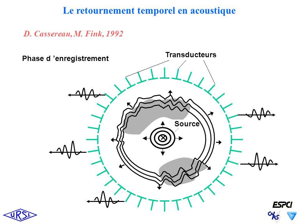 Source Transducteurs Phase d enregistrement D.Cassereau, M.