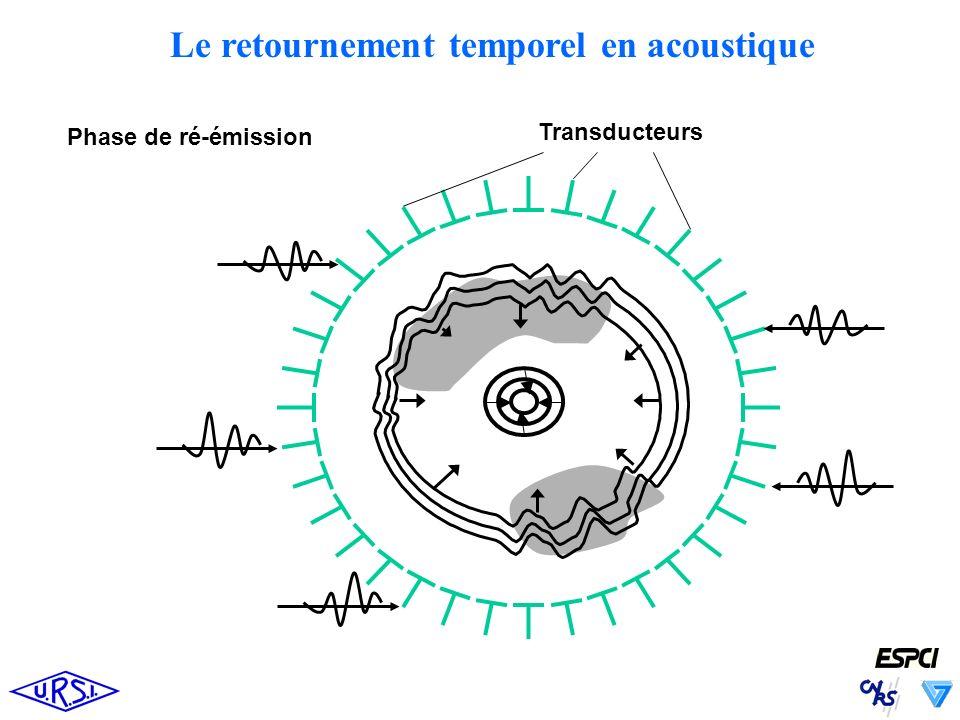 Transducteurs Phase de ré-émission Le retournement temporel en acoustique