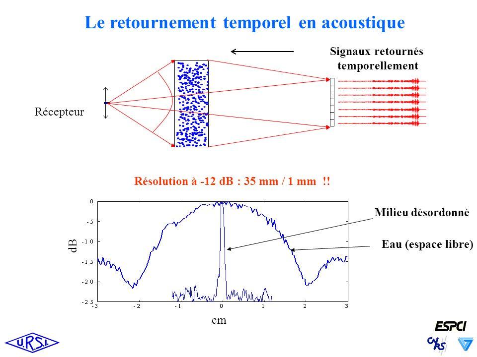 Récepteur Signaux retournés temporellement Eau (espace libre) cm dB Résolution à -12 dB : 35 mm / 1 mm !.