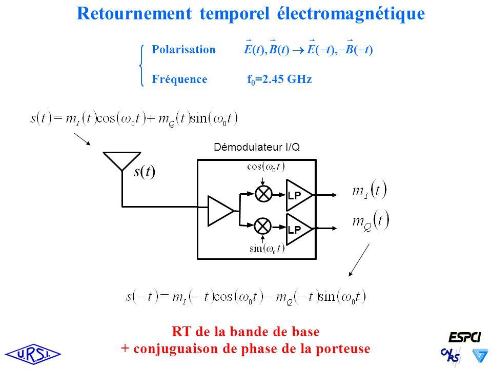 Retournement temporel électromagnétique Polarisation Fréquencef 0 =2.45 GHz s(t)s(t) LP Démodulateur I/Q RT de la bande de base + conjuguaison de phase de la porteuse )(),()( (tBtEtBtE