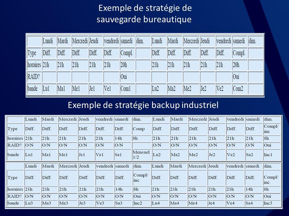 Exemple de stratégie de sauvegarde bureautique Exemple de stratégie backup industriel
