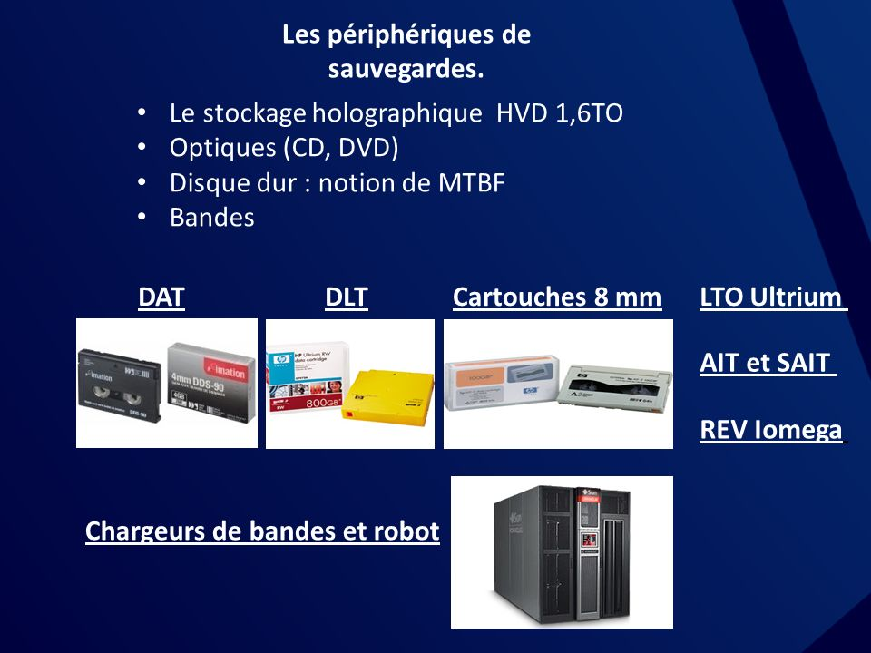 Le stockage de données Objectifs de la gestion du stockage de données Les périphériques de sauvegardes.