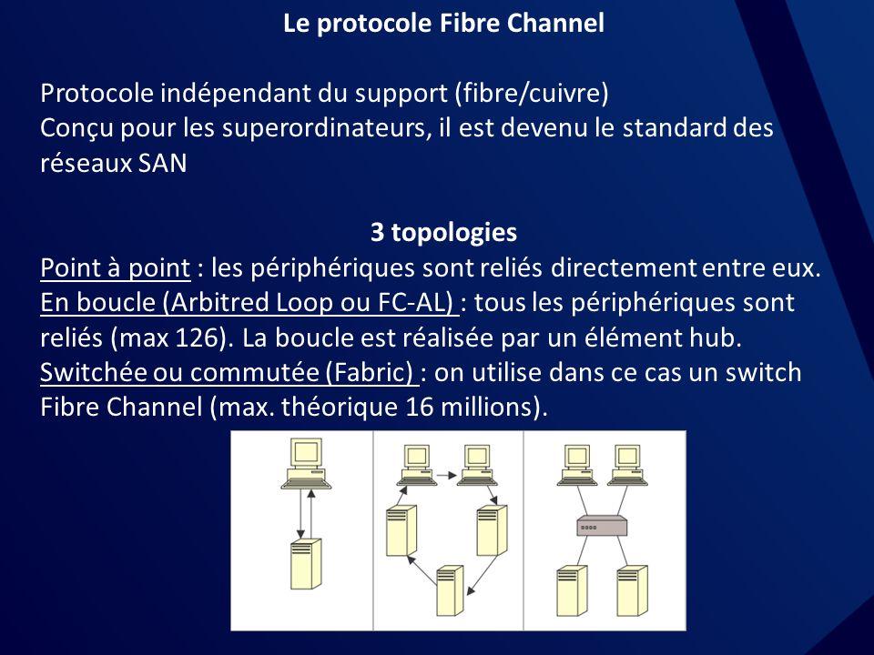 Le protocole Fibre Channel Protocole indépendant du support (fibre/cuivre) Conçu pour les superordinateurs, il est devenu le standard des réseaux SAN 3 topologies Point à point : les périphériques sont reliés directement entre eux.