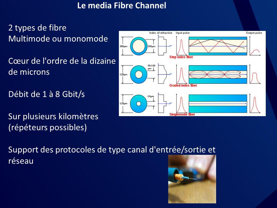 Le media Fibre Channel 2 types de fibre Multimode ou monomode Cœur de l ordre de la dizaine de microns Débit de 1 à 8 Gbit/s Sur plusieurs kilomètres (répéteurs possibles) Support des protocoles de type canal d entrée/sortie et réseau
