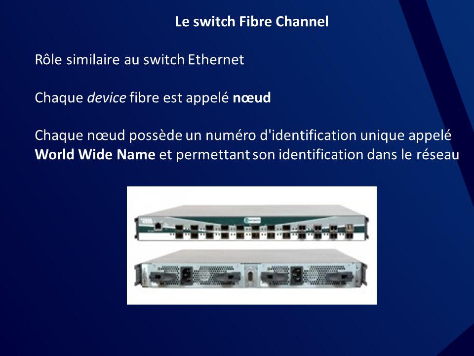 Le switch Fibre Channel Rôle similaire au switch Ethernet Chaque devicefibre est appelé nœud Chaque nœud possède un numéro d identification unique appelé World Wide Name et permettant son identification dans le réseau