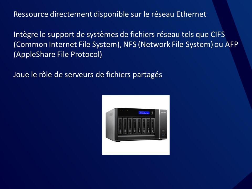 NAS Ressource directement disponible sur le réseau Ethernet Intègre le support de systèmes de fichiers réseau tels que CIFS (Common Internet File System), NFS (Network File System) ou AFP (AppleShare File Protocol) Joue le rôle de serveurs de fichiers partagés