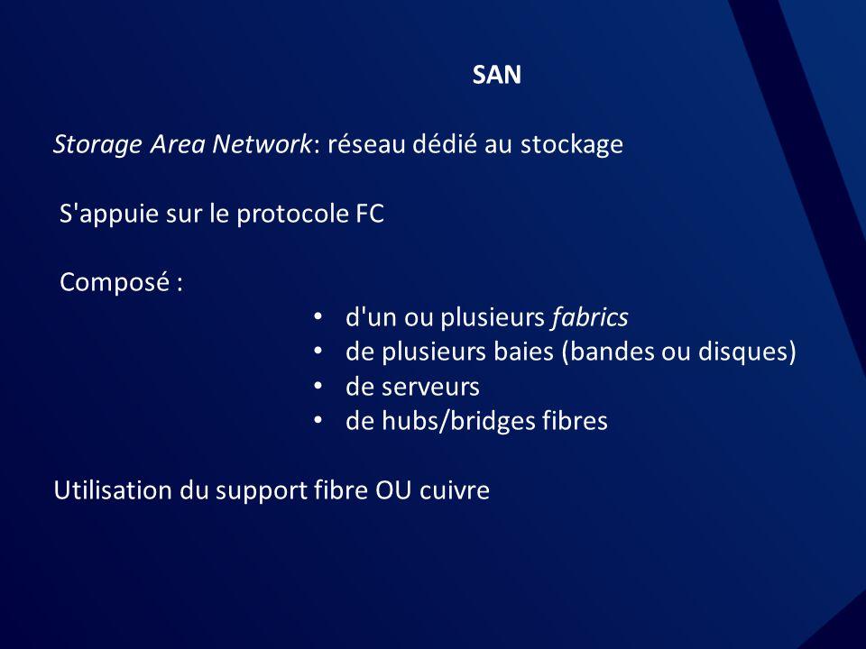 SAN Storage Area Network: réseau dédié au stockage S appuie sur le protocole FC Composé : d un ou plusieurs fabrics de plusieurs baies (bandes ou disques) de serveurs de hubs/bridges fibres Utilisation du support fibre OU cuivre