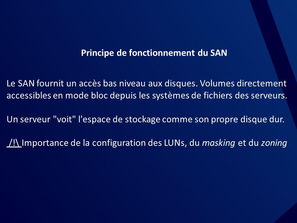 Le SAN fournit un accès bas niveau aux disques.