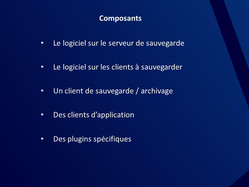 Composants Le logiciel sur le serveur de sauvegarde Le logiciel sur les clients à sauvegarder Un client de sauvegarde / archivage Des clients dapplication Des plugins spécifiques