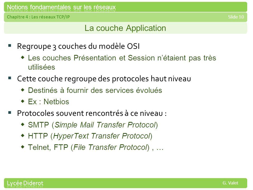 Chapitre 4 : Les réseaux TCP/IPSlide 10 G. Valet La couche Application Regroupe 3 couches du modèle OSI Les couches Présentation et Session nétaient p