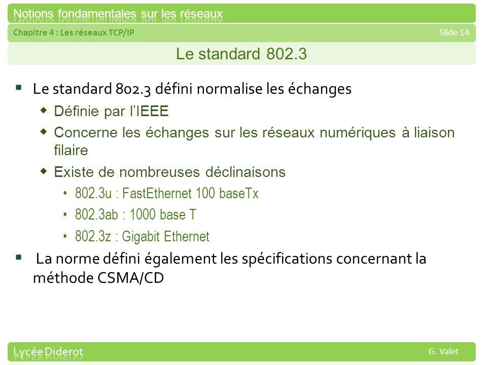 Chapitre 4 : Les réseaux TCP/IPSlide 14 G. Valet Le standard 802.3 Le standard 802.3 défini normalise les échanges Définie par lIEEE Concerne les écha