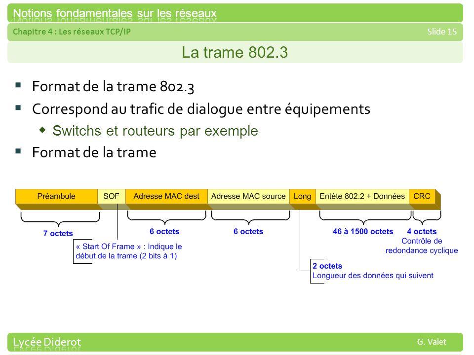 Chapitre 4 : Les réseaux TCP/IPSlide 15 G. Valet La trame 802.3 Format de la trame 802.3 Correspond au trafic de dialogue entre équipements Switchs et
