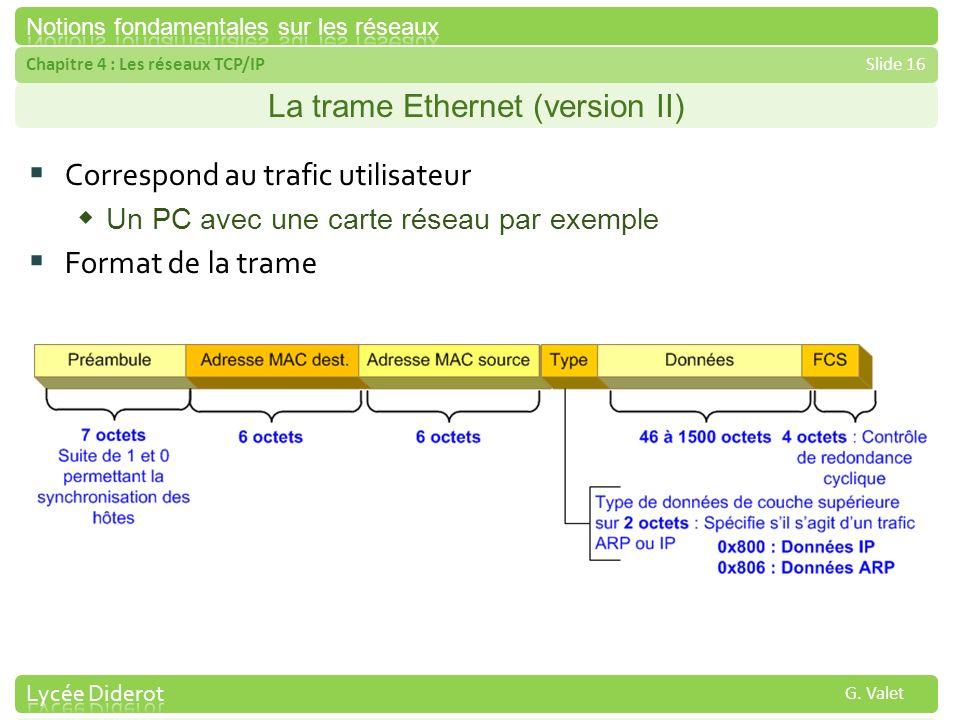 Chapitre 4 : Les réseaux TCP/IPSlide 16 G. Valet La trame Ethernet (version II) Correspond au trafic utilisateur Un PC avec une carte réseau par exemp