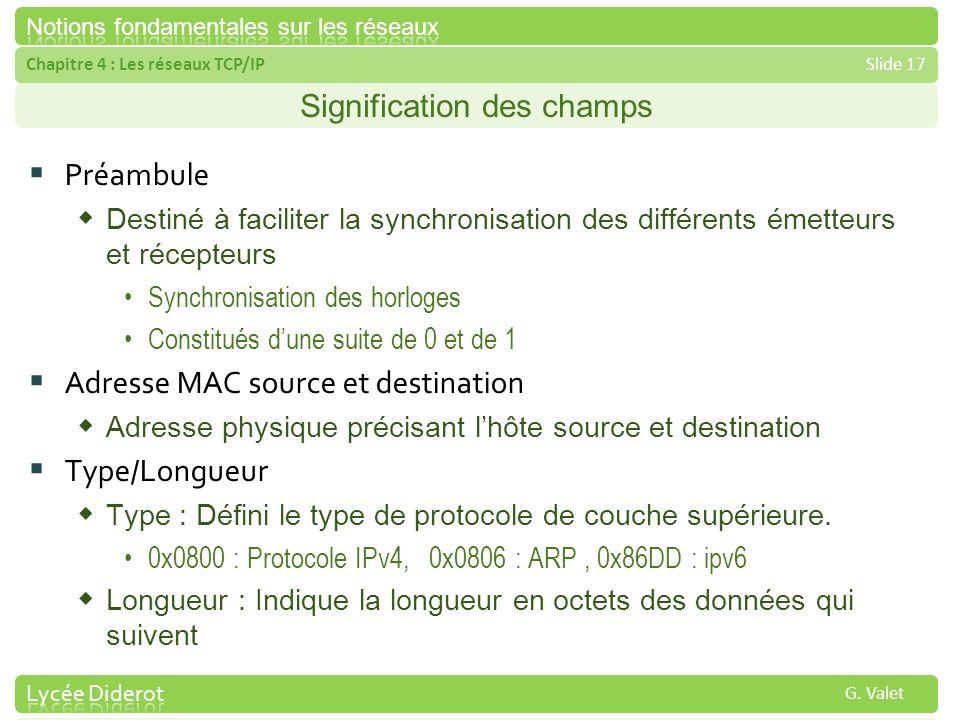 Chapitre 4 : Les réseaux TCP/IPSlide 17 G. Valet Signification des champs Préambule Destiné à faciliter la synchronisation des différents émetteurs et