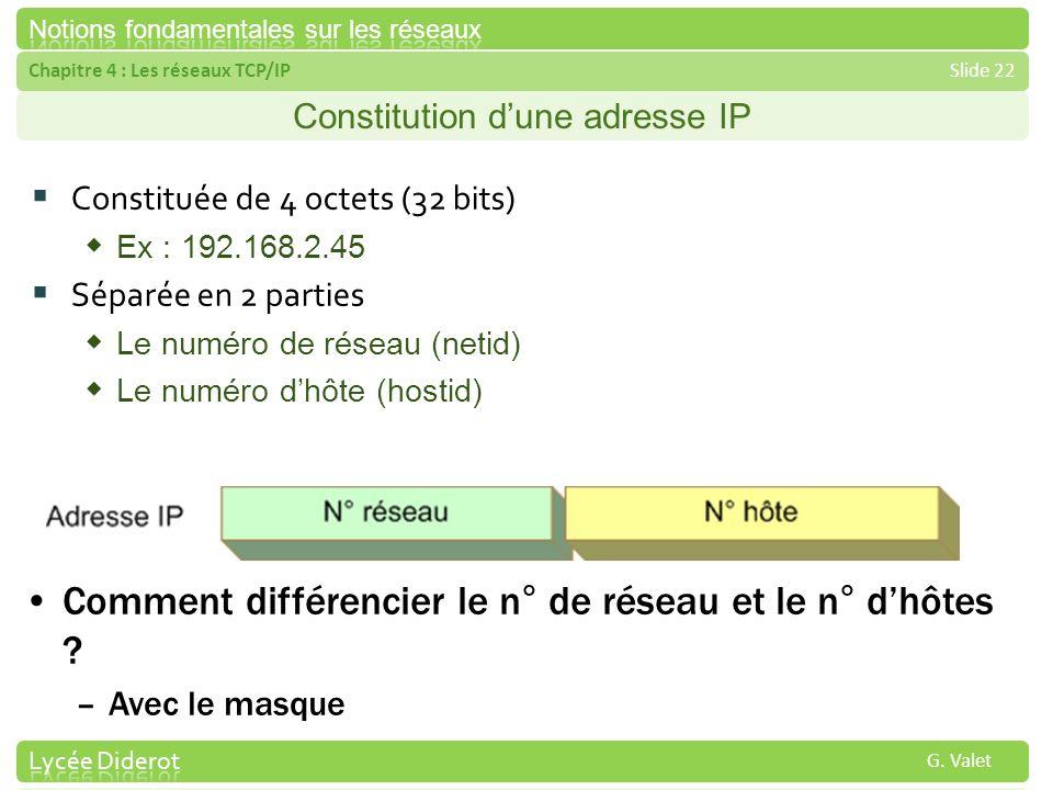 Chapitre 4 : Les réseaux TCP/IPSlide 22 G. Valet Constitution dune adresse IP Constituée de 4 octets (32 bits) Ex : 192.168.2.45 Séparée en 2 parties
