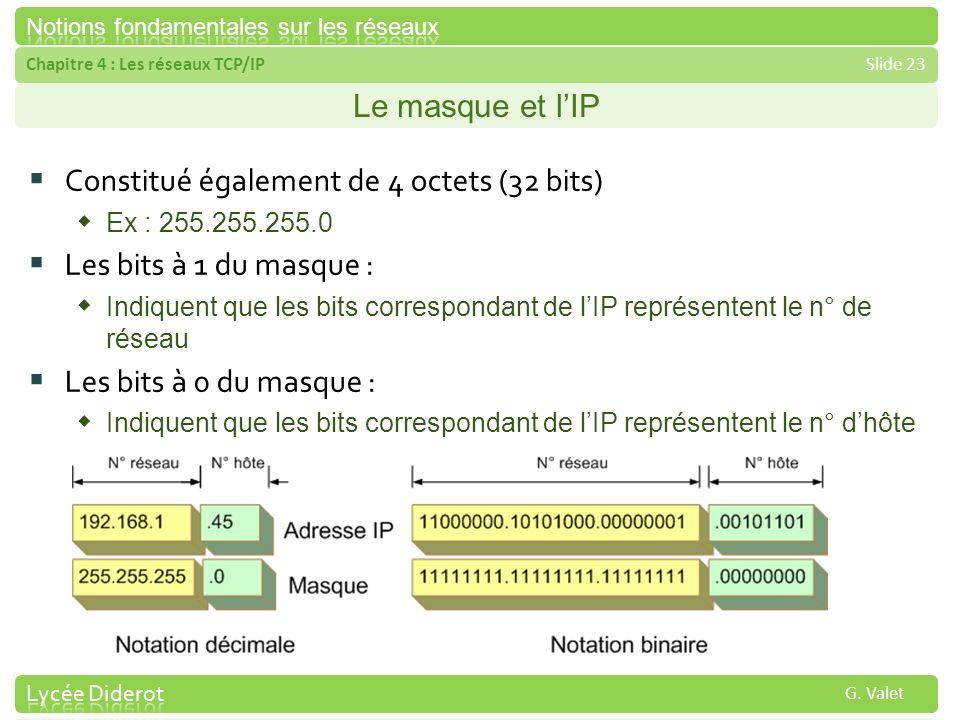Chapitre 4 : Les réseaux TCP/IPSlide 23 G. Valet Le masque et lIP Constitué également de 4 octets (32 bits) Ex : 255.255.255.0 Les bits à 1 du masque