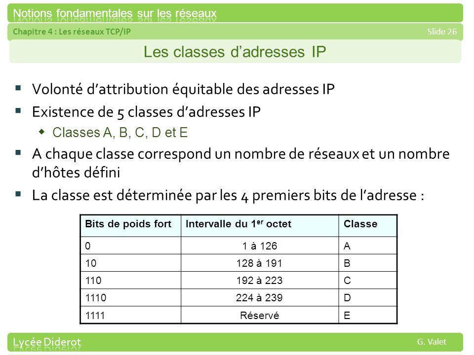 Chapitre 4 : Les réseaux TCP/IPSlide 26 G. Valet Les classes dadresses IP Volonté dattribution équitable des adresses IP Existence de 5 classes dadres