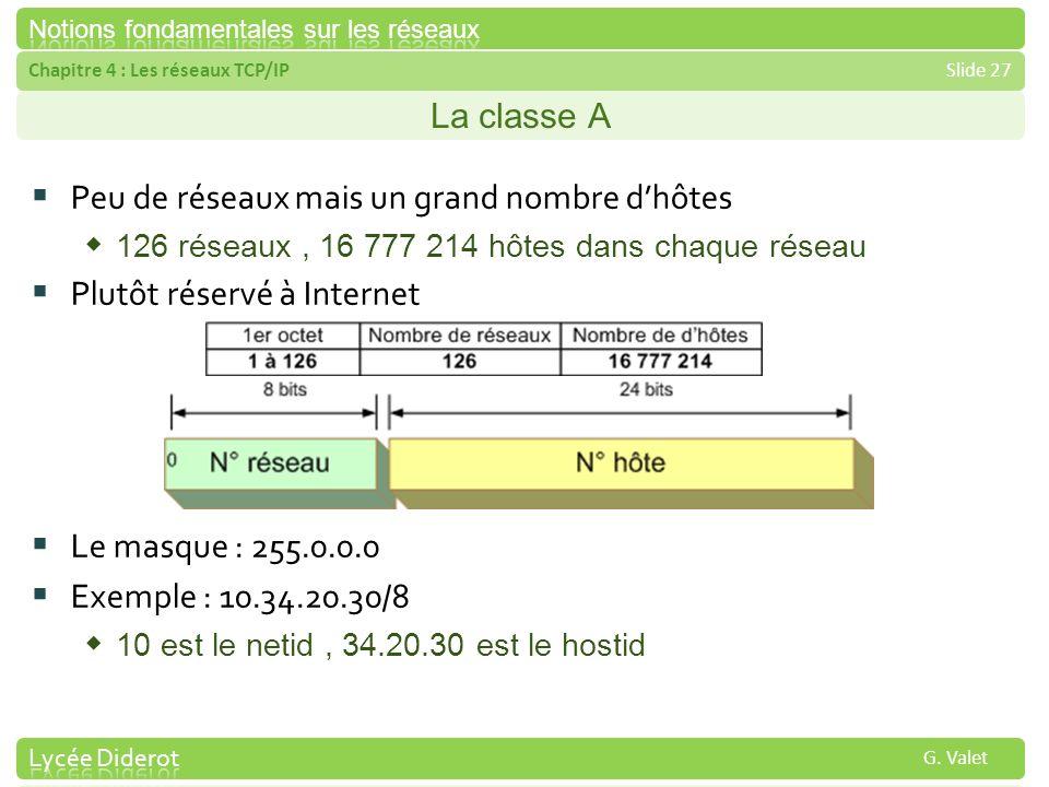 Chapitre 4 : Les réseaux TCP/IPSlide 27 G. Valet La classe A Peu de réseaux mais un grand nombre dhôtes 126 réseaux, 16 777 214 hôtes dans chaque rése