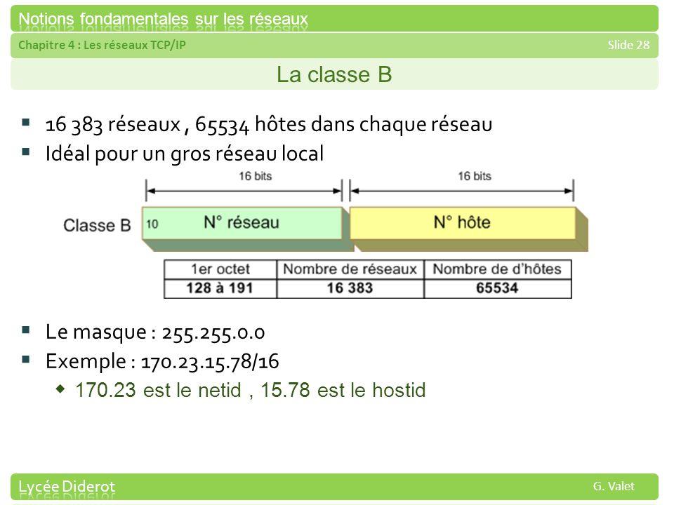Chapitre 4 : Les réseaux TCP/IPSlide 28 G. Valet La classe B 16 383 réseaux, 65534 hôtes dans chaque réseau Idéal pour un gros réseau local Le masque