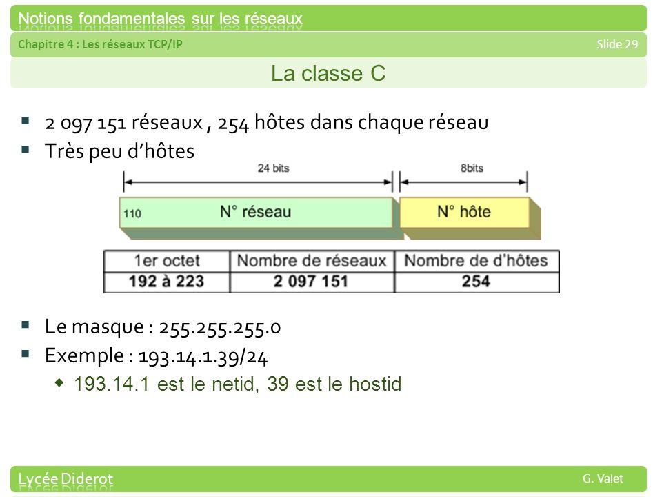 Chapitre 4 : Les réseaux TCP/IPSlide 29 G. Valet La classe C 2 097 151 réseaux, 254 hôtes dans chaque réseau Très peu dhôtes Le masque : 255.255.255.0