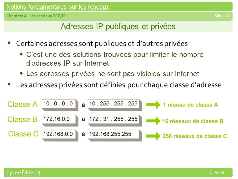 Chapitre 4 : Les réseaux TCP/IPSlide 31 G. Valet Adresses IP publiques et privées Certaines adresses sont publiques et dautres privées Cest une des so