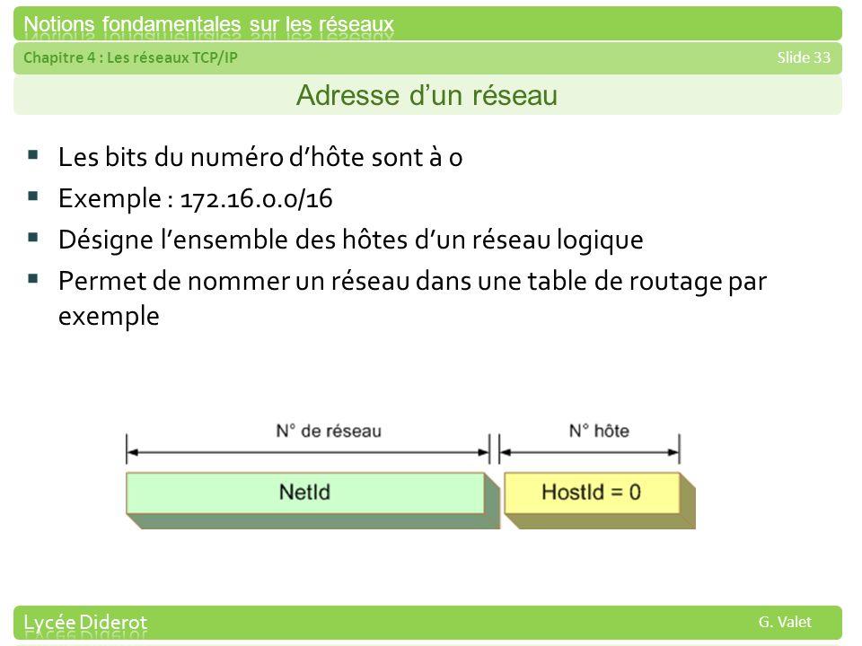 Chapitre 4 : Les réseaux TCP/IPSlide 33 G. Valet Adresse dun réseau Les bits du numéro dhôte sont à 0 Exemple : 172.16.0.0/16 Désigne lensemble des hô