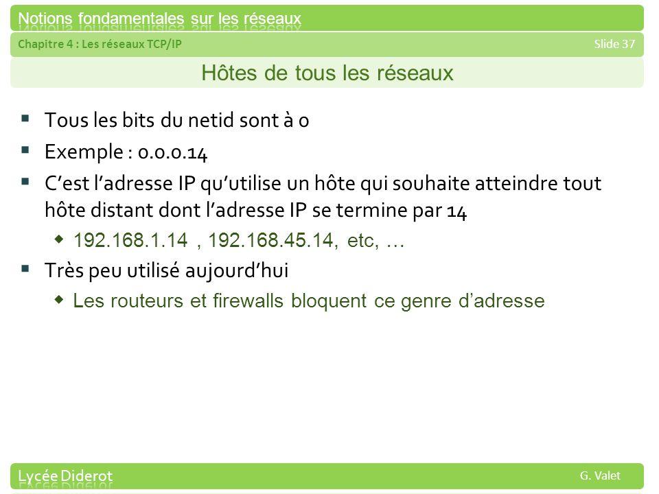 Chapitre 4 : Les réseaux TCP/IPSlide 37 G. Valet Hôtes de tous les réseaux Tous les bits du netid sont à 0 Exemple : 0.0.0.14 Cest ladresse IP quutili